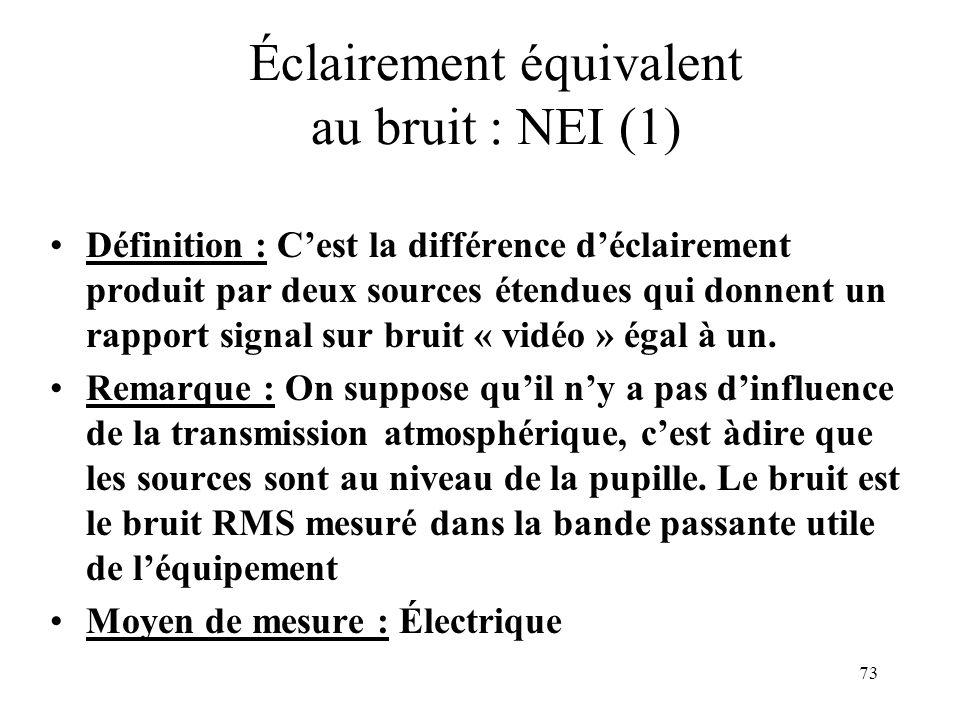 Éclairement équivalent au bruit : NEI (1)