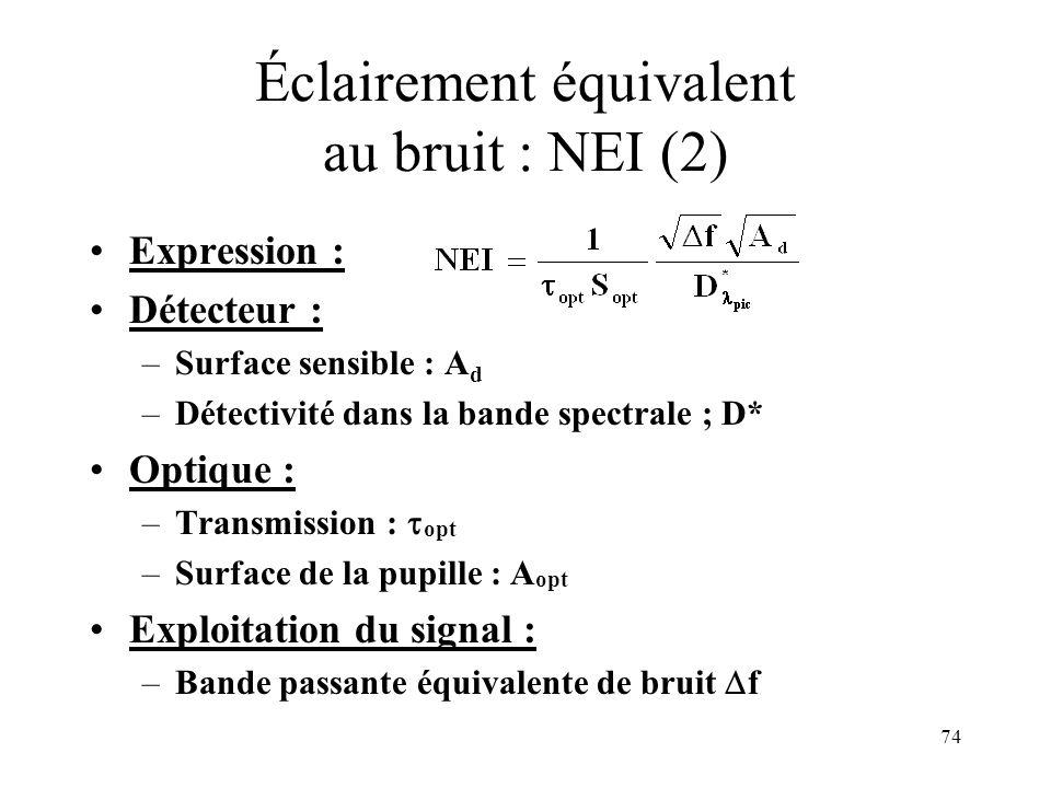 Éclairement équivalent au bruit : NEI (2)