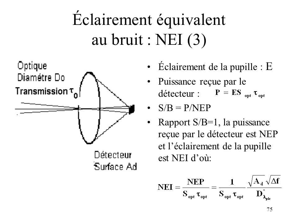 Éclairement équivalent au bruit : NEI (3)