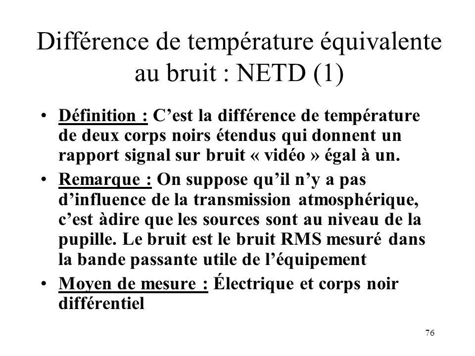 Différence de température équivalente au bruit : NETD (1)