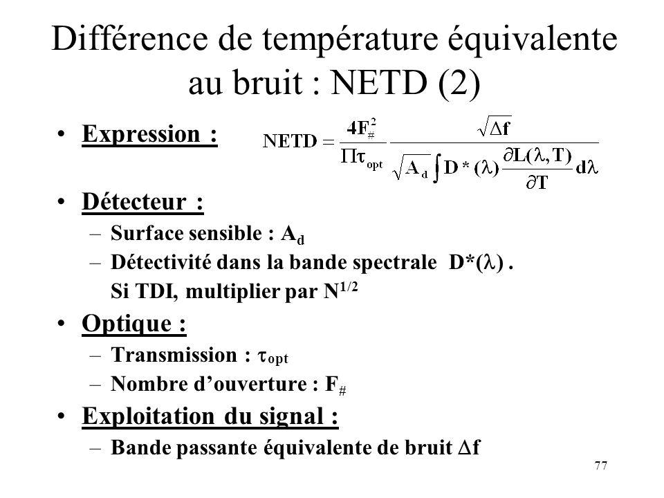 Différence de température équivalente au bruit : NETD (2)