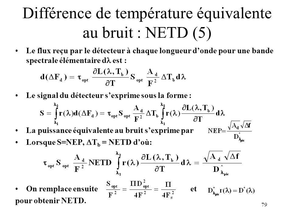 Différence de température équivalente au bruit : NETD (5)