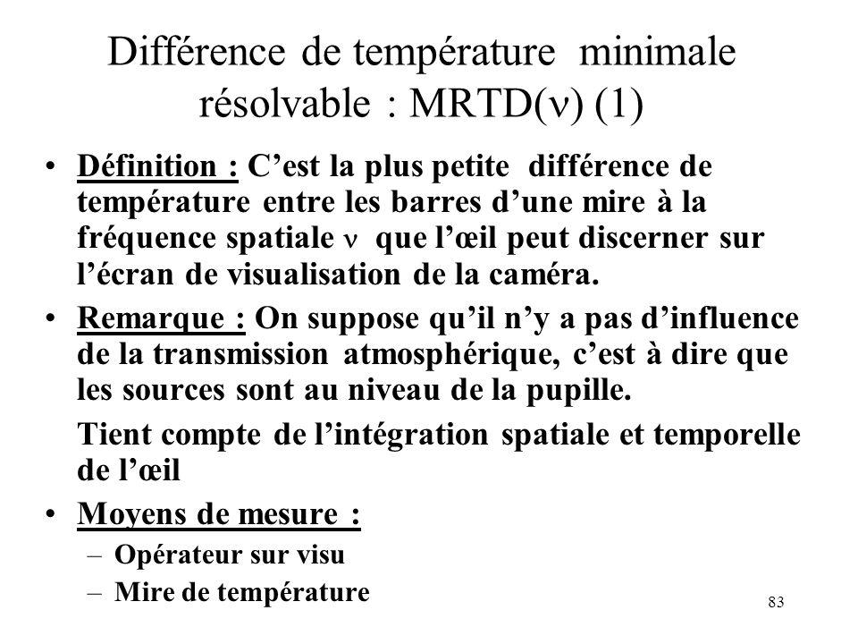 Différence de température minimale résolvable : MRTD() (1)