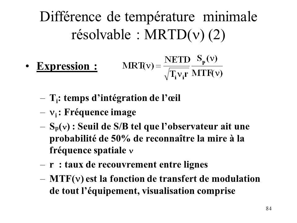 Différence de température minimale résolvable : MRTD() (2)