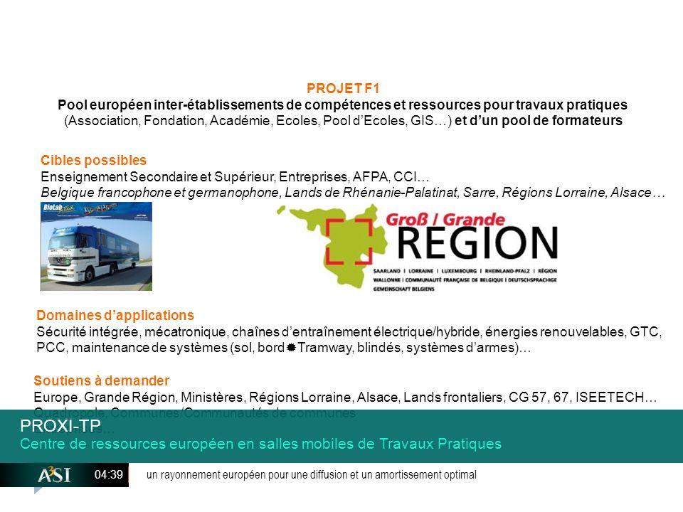 PROJET F1 Pool européen inter-établissements de compétences et ressources pour travaux pratiques.