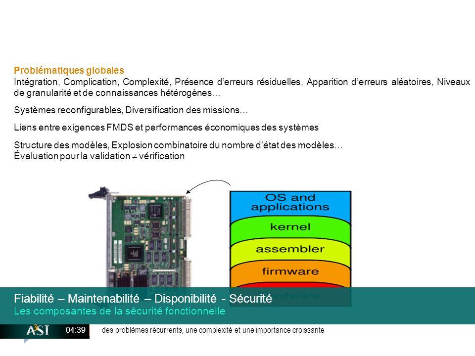 Sûreté de fonctionnement des systèmes informatisés
