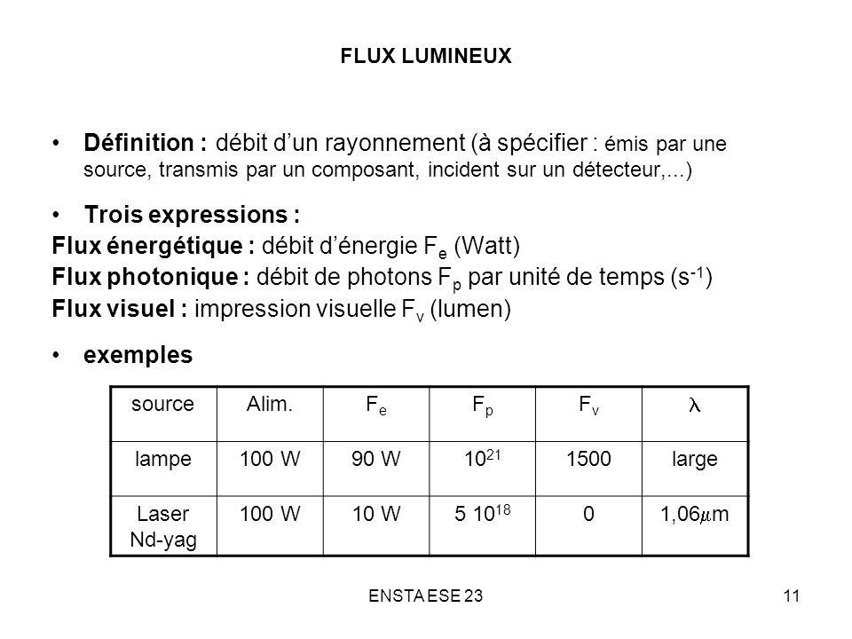 Flux énergétique : débit d'énergie Fe (Watt)