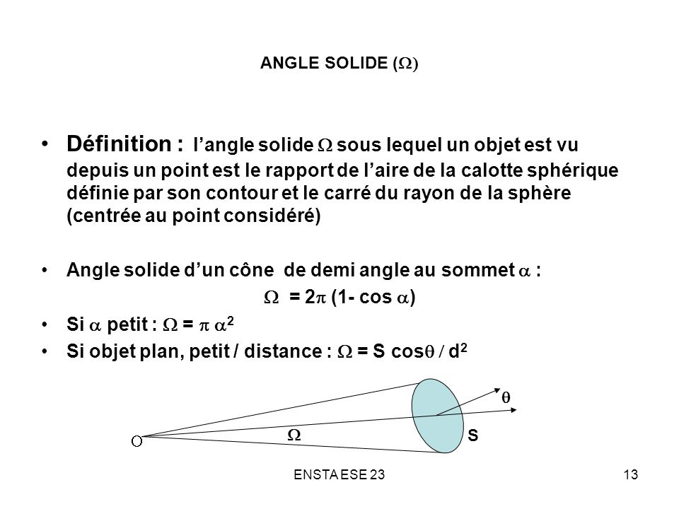 ANGLE SOLIDE (W)