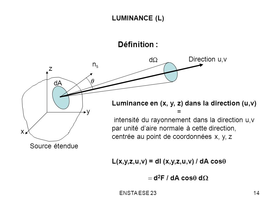 Définition : LUMINANCE (L) dW Direction u,v ns z q dA