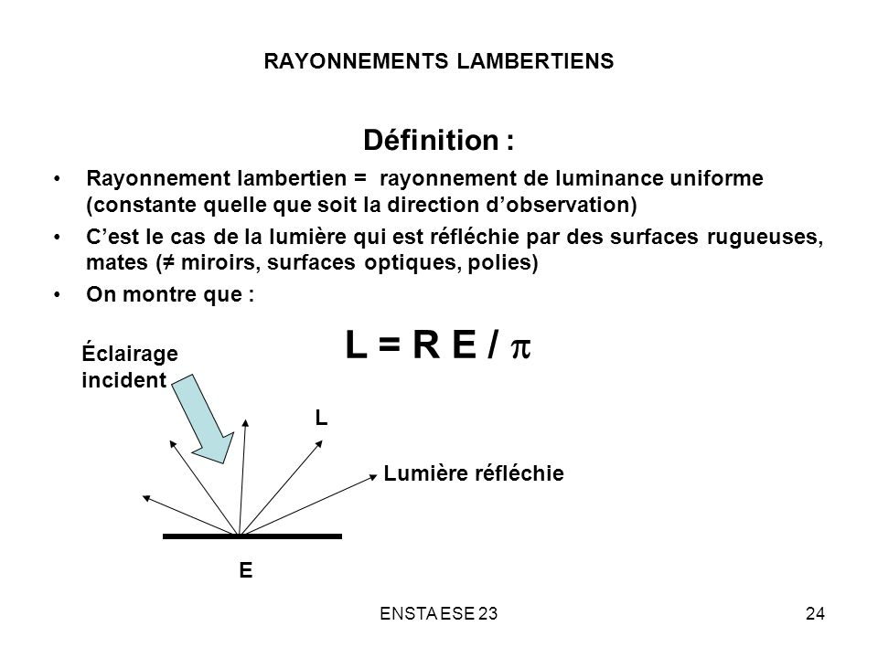 RAYONNEMENTS LAMBERTIENS