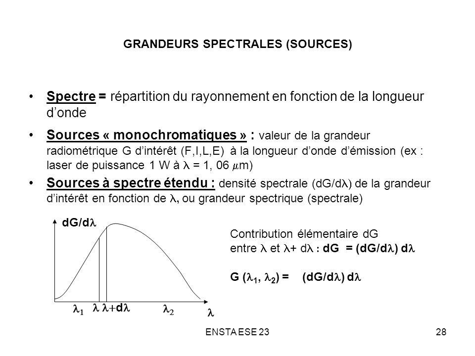 GRANDEURS SPECTRALES (SOURCES)