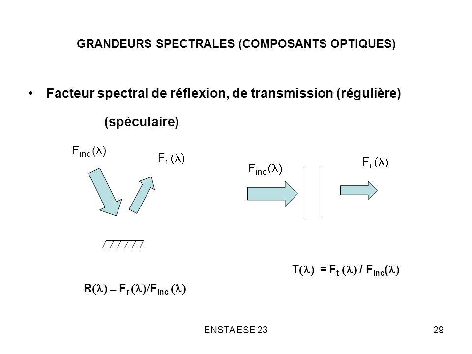 GRANDEURS SPECTRALES (COMPOSANTS OPTIQUES)