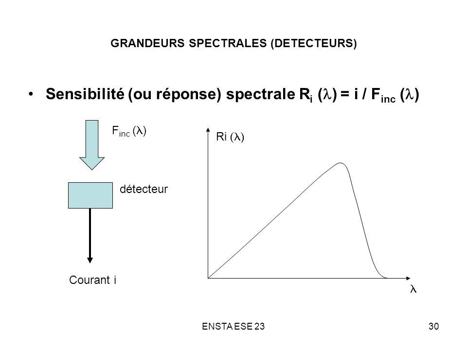 GRANDEURS SPECTRALES (DETECTEURS)