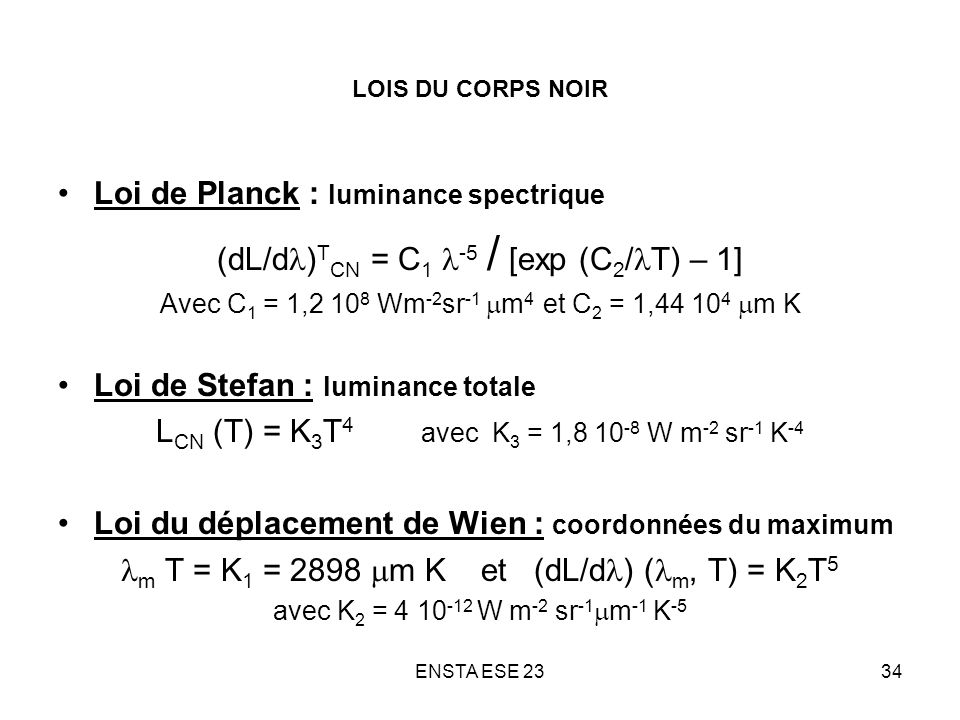 Loi de Planck : luminance spectrique