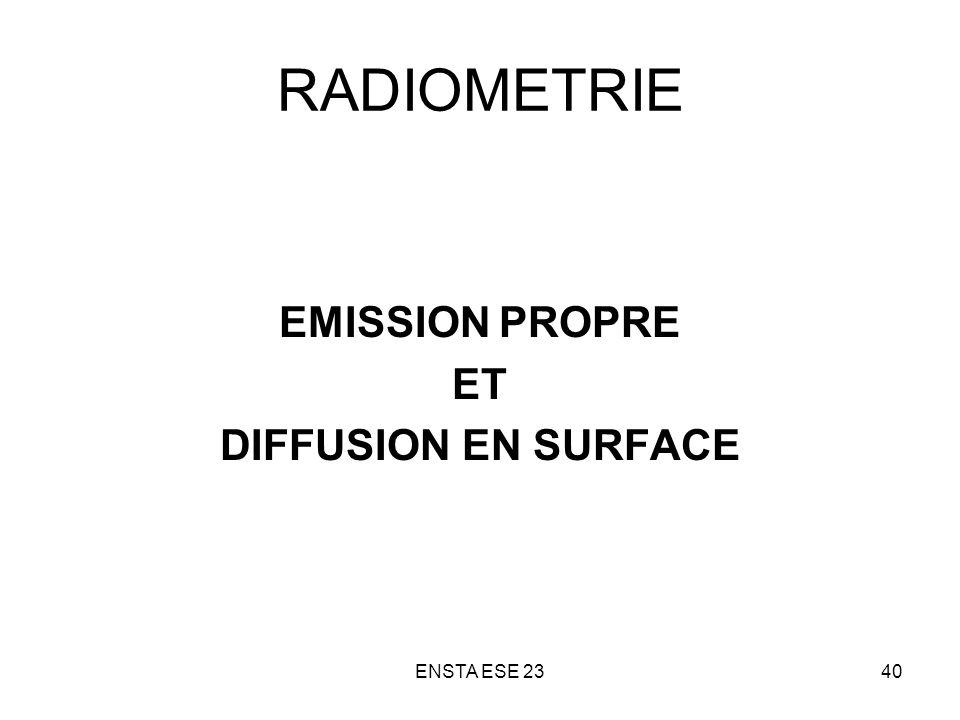 RADIOMETRIE EMISSION PROPRE ET DIFFUSION EN SURFACE ENSTA ESE 23