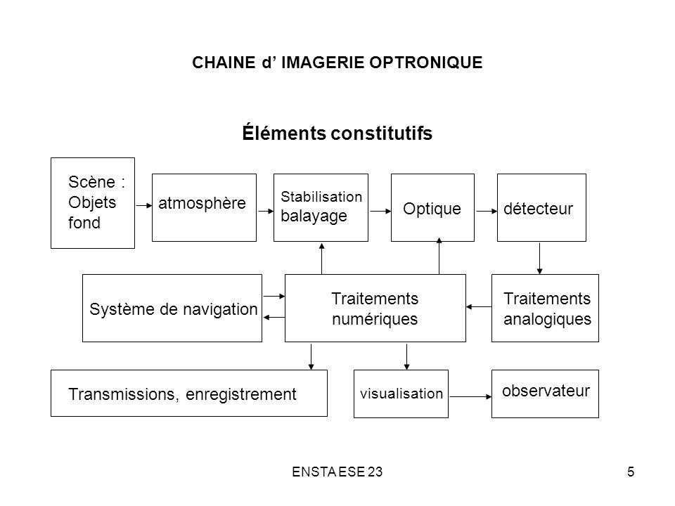 CHAINE d' IMAGERIE OPTRONIQUE