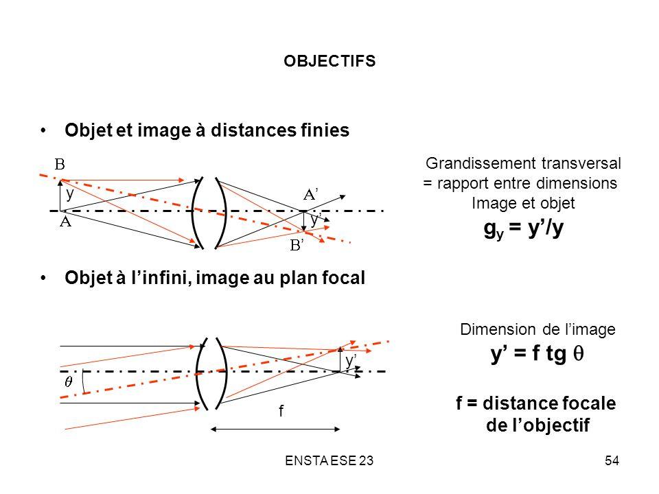 gy = y'/y y' = f tg q Objet et image à distances finies