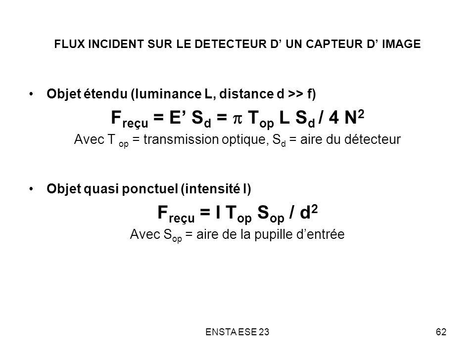 FLUX INCIDENT SUR LE DETECTEUR D' UN CAPTEUR D' IMAGE