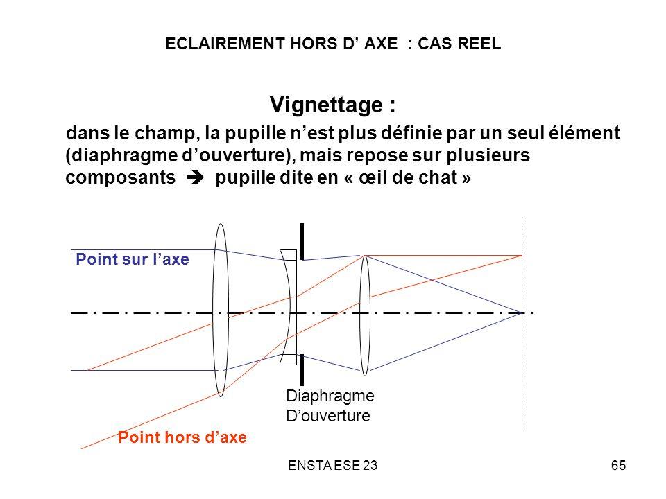 ECLAIREMENT HORS D' AXE : CAS REEL