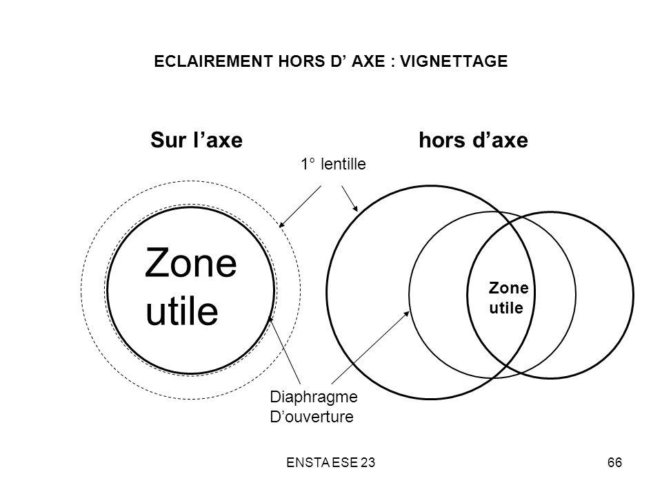 ECLAIREMENT HORS D' AXE : VIGNETTAGE