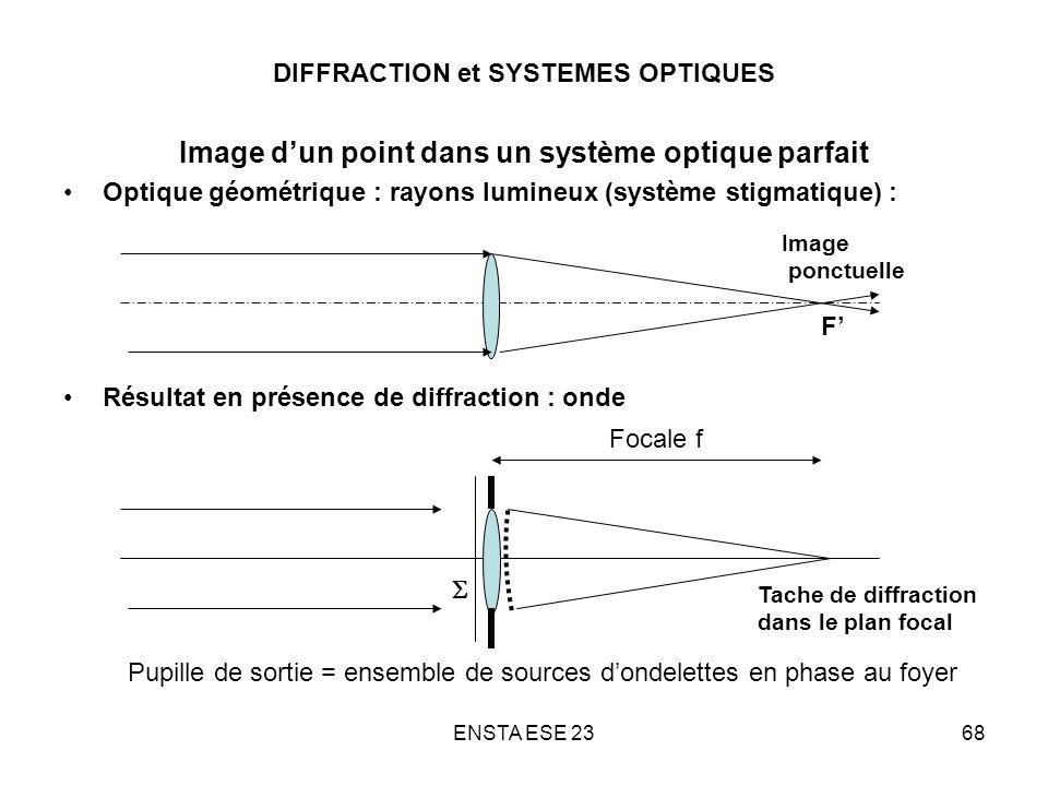 DIFFRACTION et SYSTEMES OPTIQUES