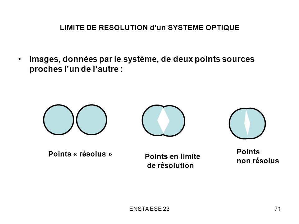 LIMITE DE RESOLUTION d'un SYSTEME OPTIQUE