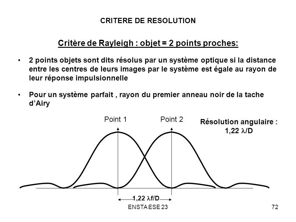 Critère de Rayleigh : objet = 2 points proches: Résolution angulaire :