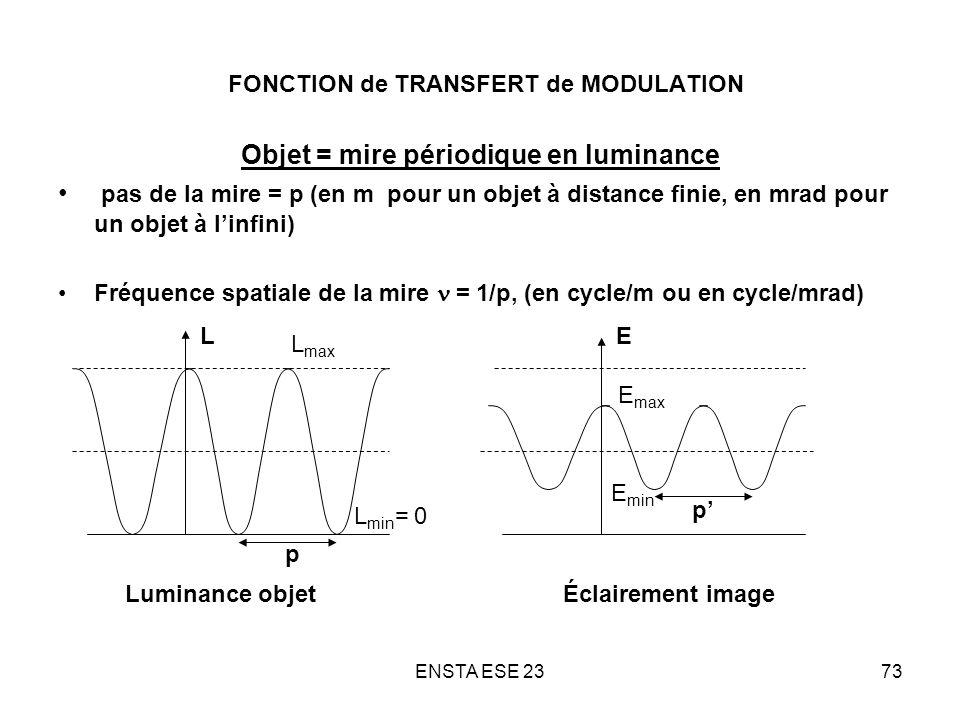 FONCTION de TRANSFERT de MODULATION