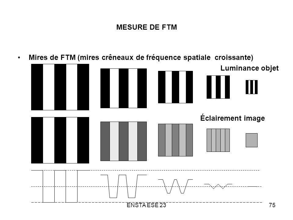 Mires de FTM (mires crêneaux de fréquence spatiale croissante)