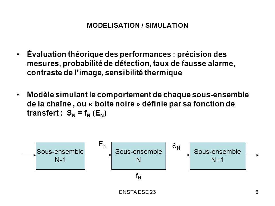 MODELISATION / SIMULATION