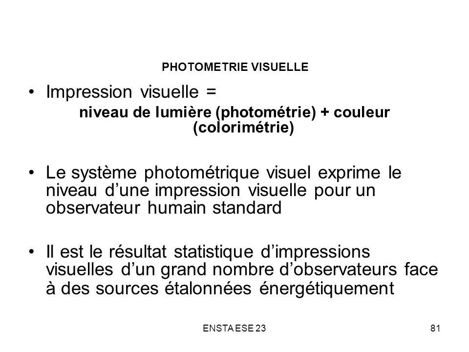 niveau de lumière (photométrie) + couleur (colorimétrie)