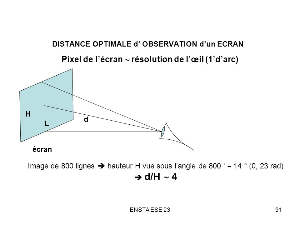 DISTANCE OPTIMALE d' OBSERVATION d'un ECRAN