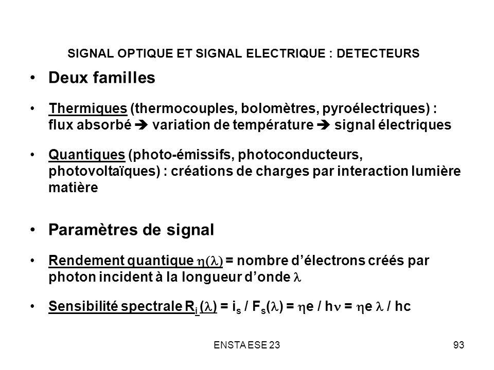 SIGNAL OPTIQUE ET SIGNAL ELECTRIQUE : DETECTEURS