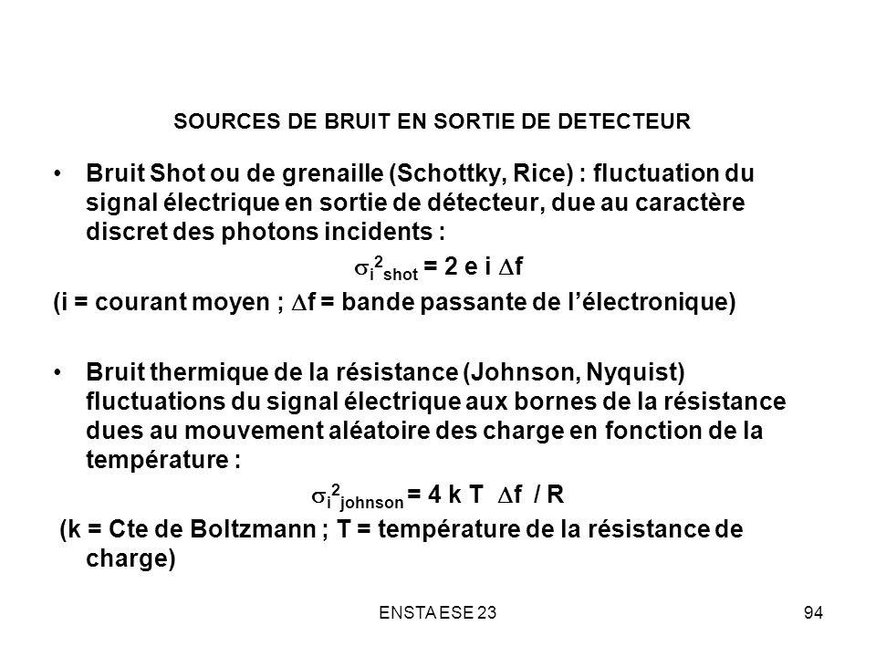 SOURCES DE BRUIT EN SORTIE DE DETECTEUR