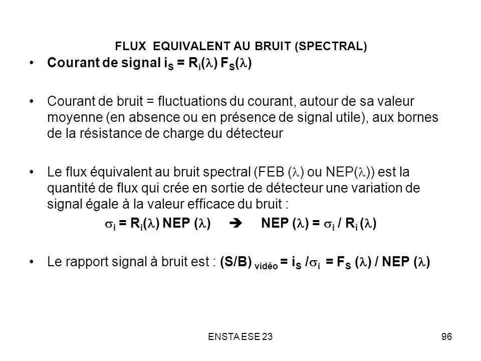 FLUX EQUIVALENT AU BRUIT (SPECTRAL)