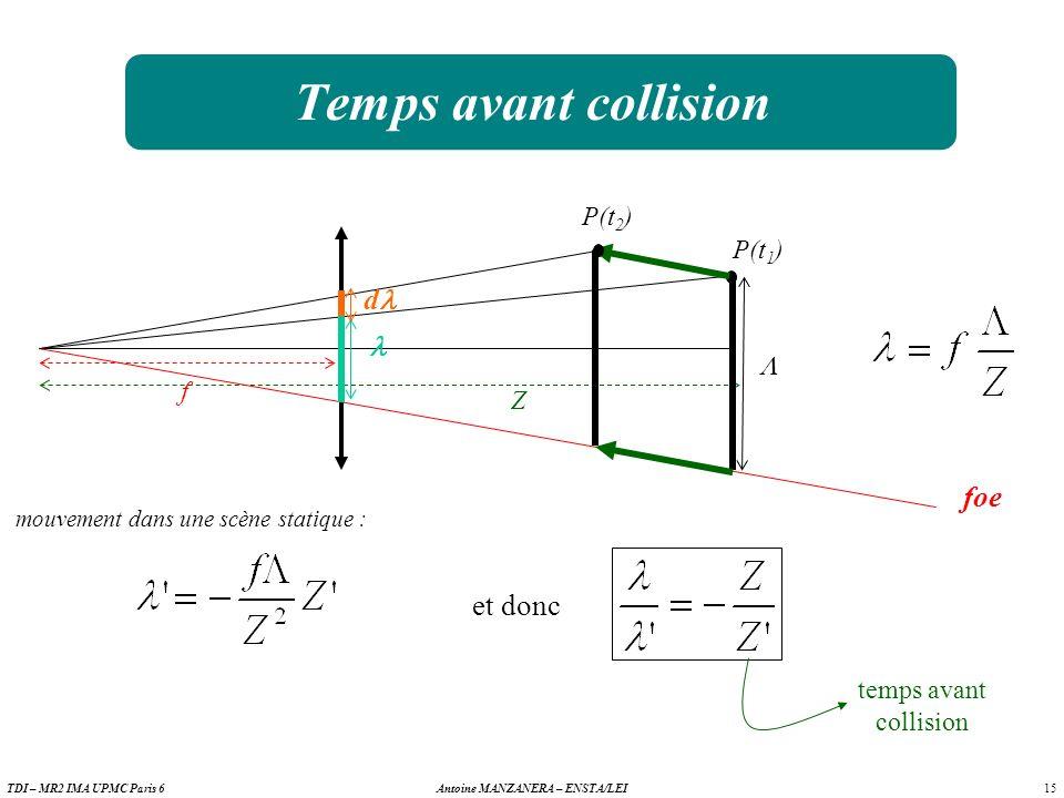 Temps avant collision dl l foe et donc P(t2) P(t1) L f Z