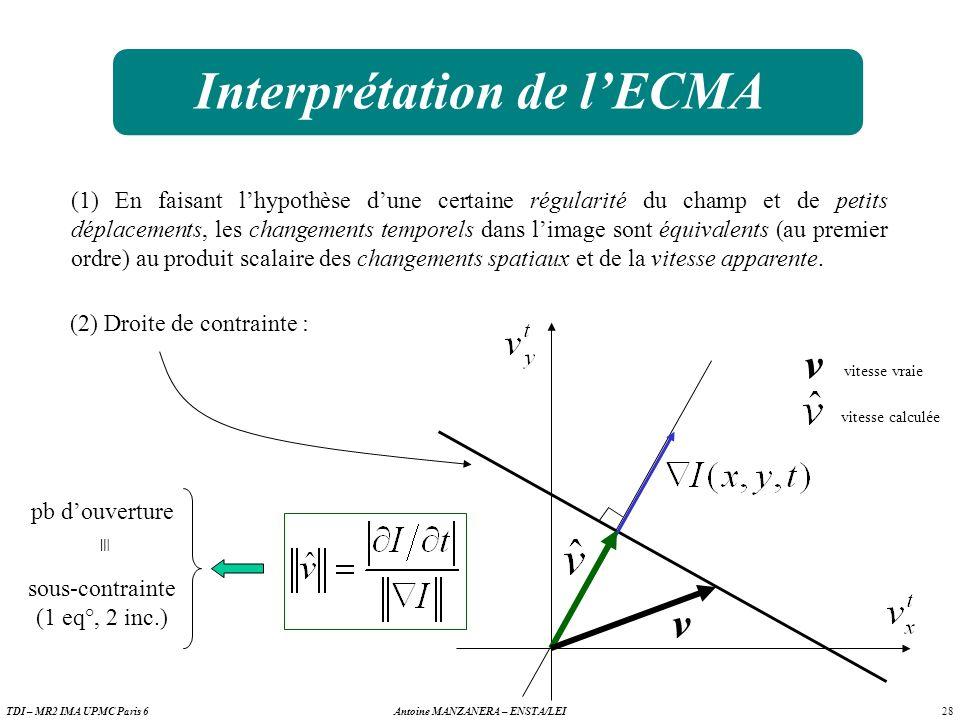 Interprétation de l'ECMA