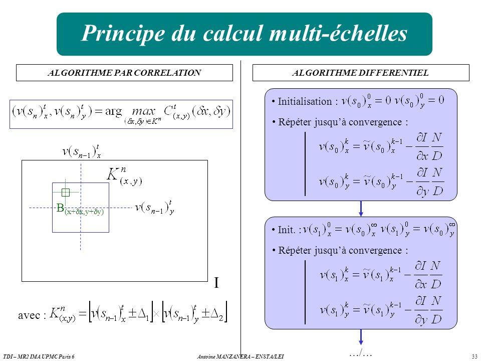 Principe du calcul multi-échelles