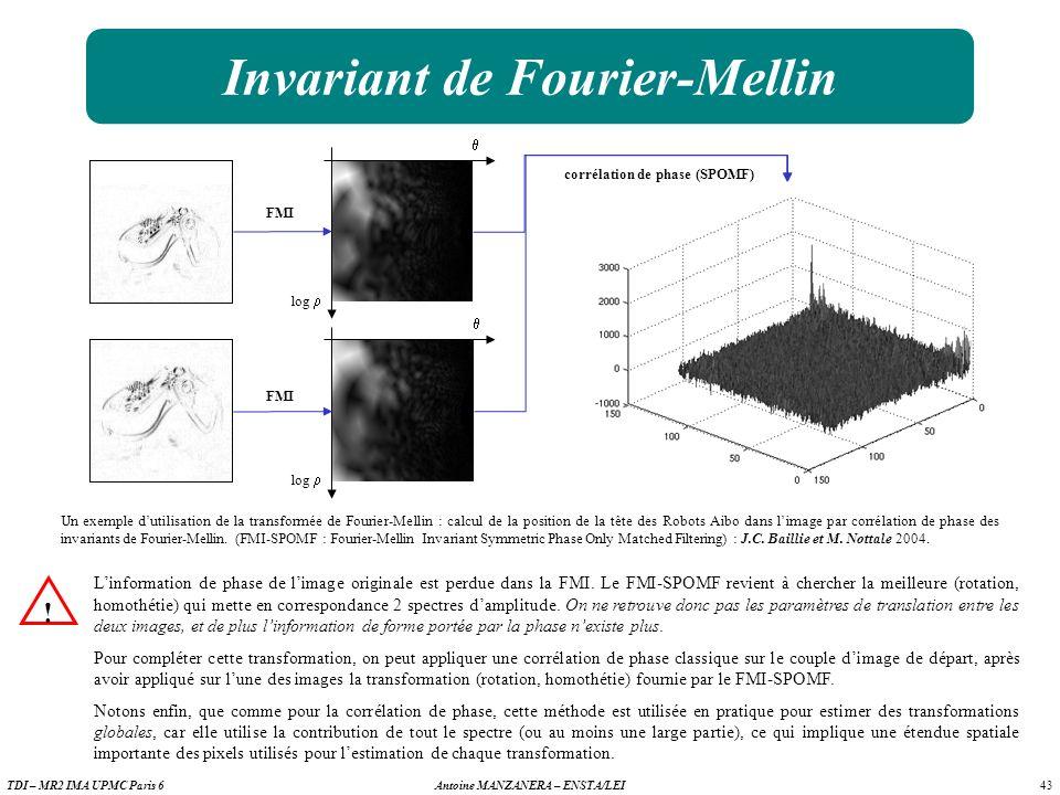 Invariant de Fourier-Mellin