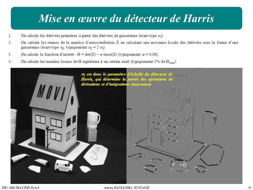 Mise en œuvre du détecteur de Harris