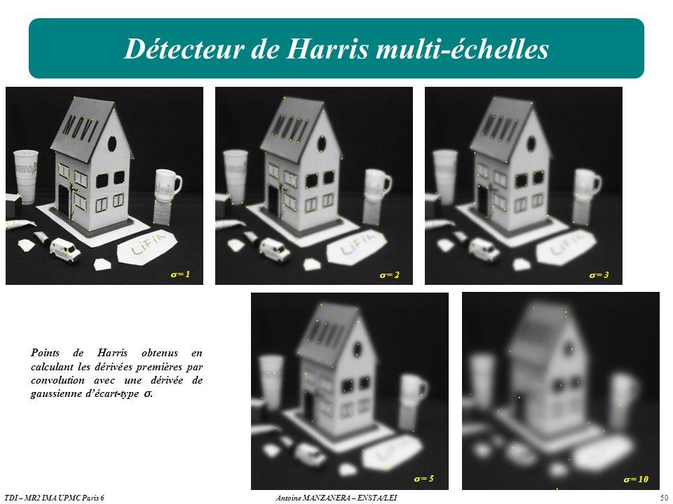 Détecteur de Harris multi-échelles