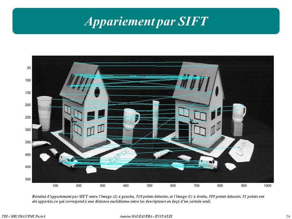 Appariement par SIFT