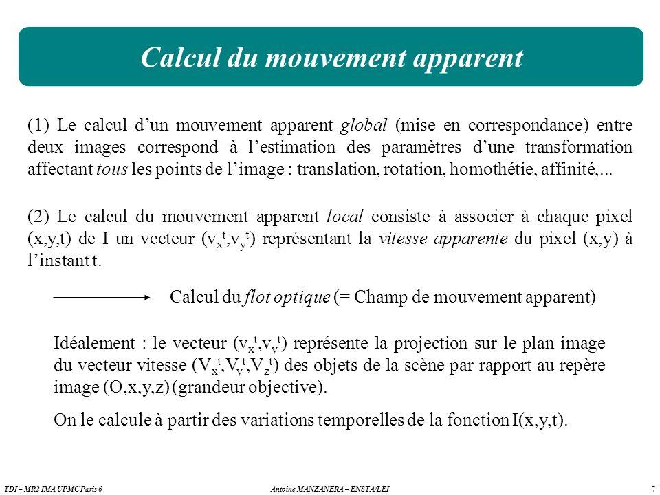 Calcul du mouvement apparent