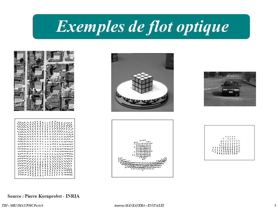 Exemples de flot optique