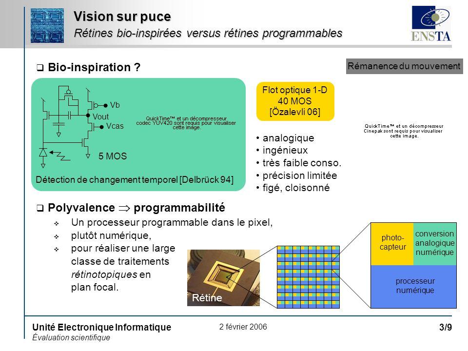 Vision sur puce Rétines bio-inspirées versus rétines programmables