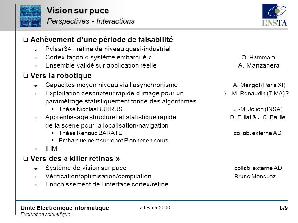 Vision sur puce Perspectives - Interactions