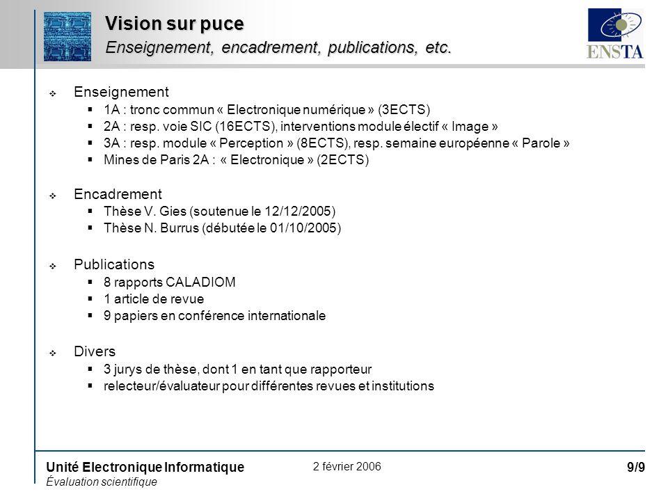 Vision sur puce Enseignement, encadrement, publications, etc.
