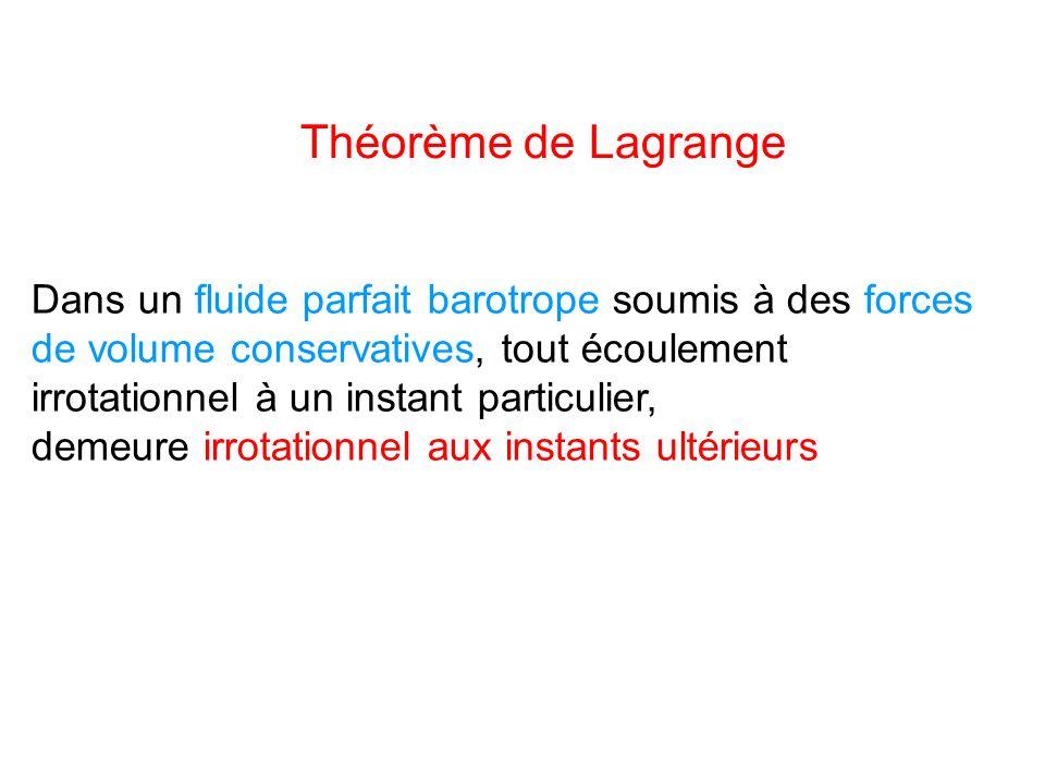 Théorème de Lagrange Dans un fluide parfait barotrope soumis à des forces. de volume conservatives, tout écoulement.