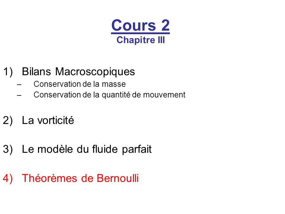 Cours 2 Chapitre III Bilans Macroscopiques La vorticité