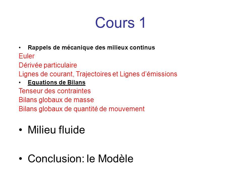 Cours 1 Milieu fluide Conclusion: le Modèle Euler Dérivée particulaire